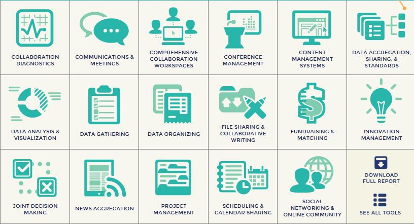 annuaire des outils collaboratifs