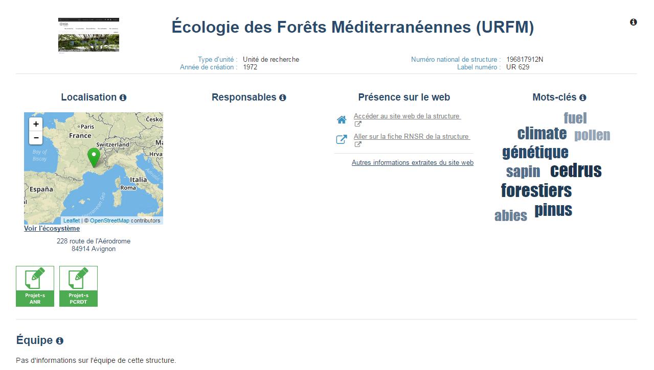 unité Écologie des Forêts Méditerranéennes - fiche de l'unité
